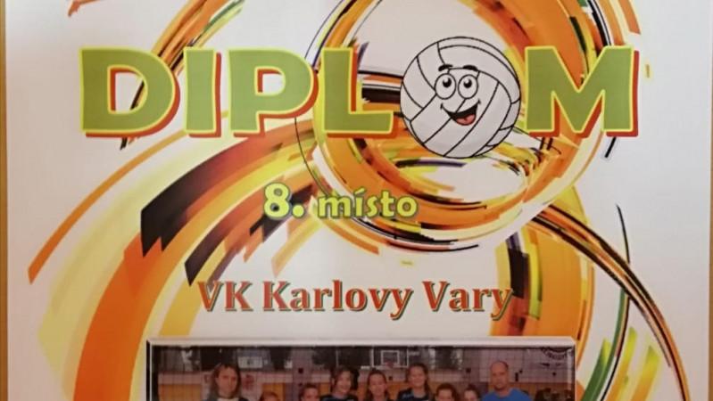 8.místo v České republice ml.žákyně VK Karlovy Vary